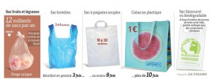 photo sacs de courses